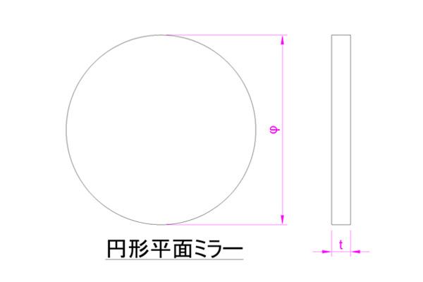 円形平面ミラー